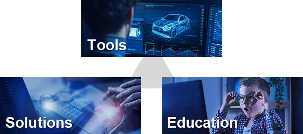 オートモーティブ技術領域で、No.1の技術者集団を目指します。