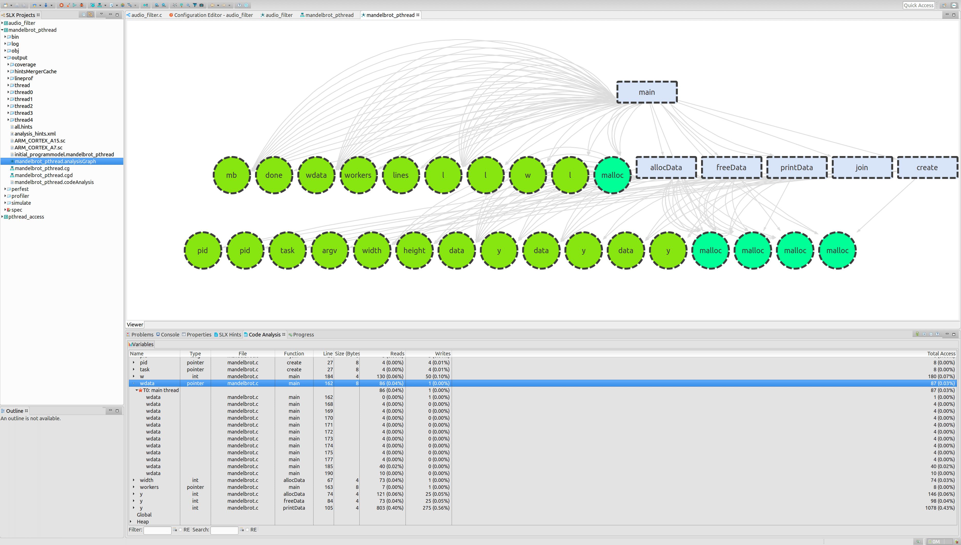 slx parallelizer