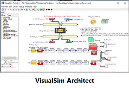 VisualSim Architect