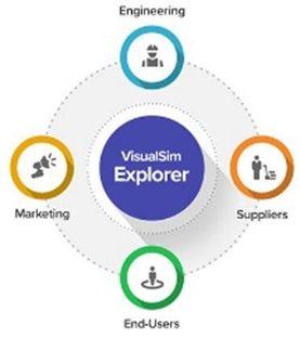 VisualSim Explorer
