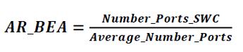 Stress Point Metric計算式