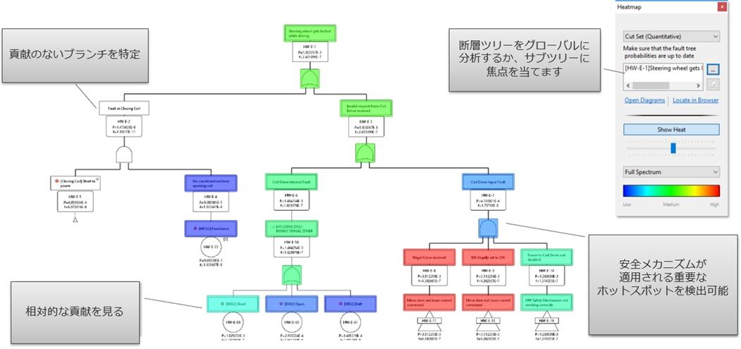 Ansys medini analyze R1 共通機能①