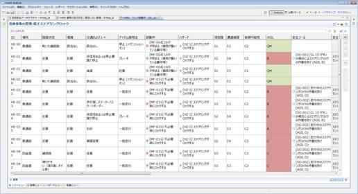 ハザード分析とリスクアセスメントイメージ