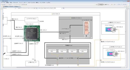 アーキテクチャモデリング(SysML)イメージ