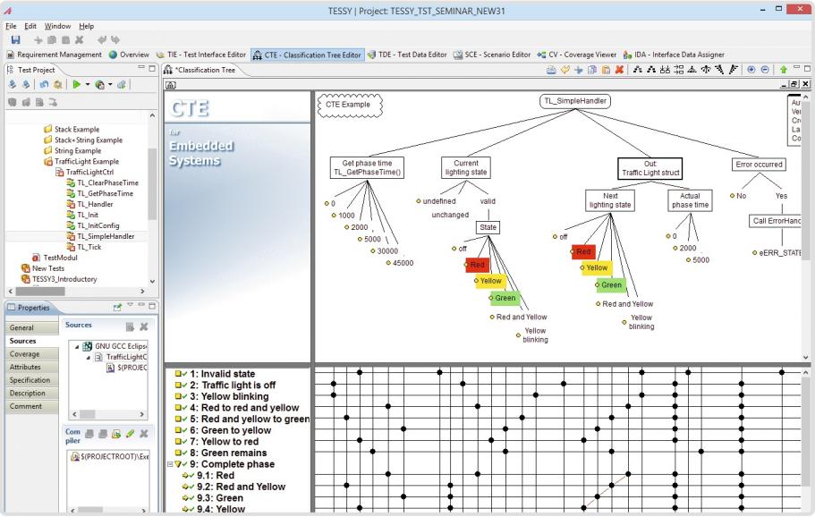 Classification Tree Editor (CTE)