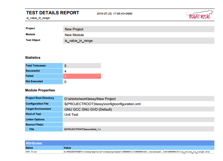 Test Details Report 1
