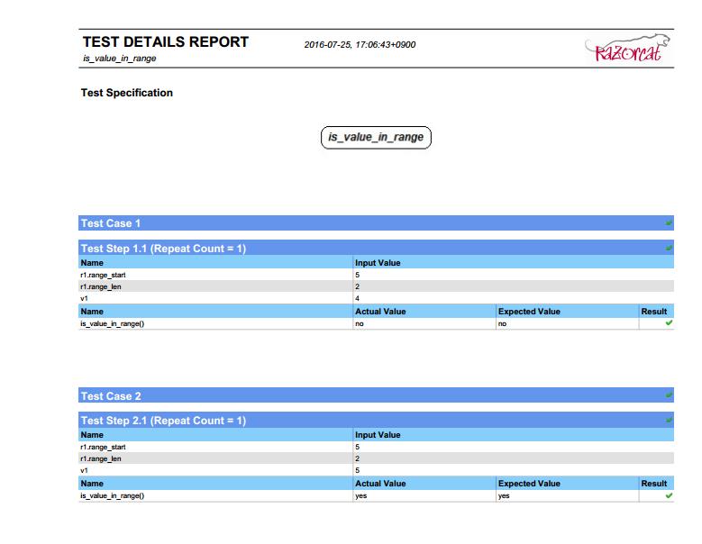 Test Details Report 2